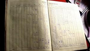 Coffee farmer B. B. Thammaiah's rainfall record (Photo by S. Gopikrishna Warrier)